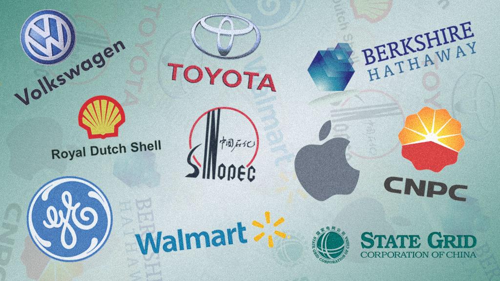 TOP 10 Perusahaan Paling Menguntungkan di Dunia Tahun 2021